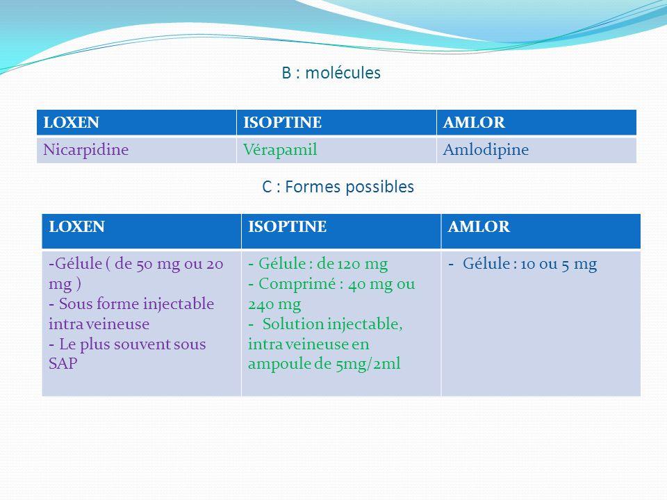 B : INDICATIONS LOXENISOPTINEAMLOR - Hypertension artérielle, accompagnée de troubles du rythme - Traitement de langor -Traitement de l angor sous toutes ses formes.