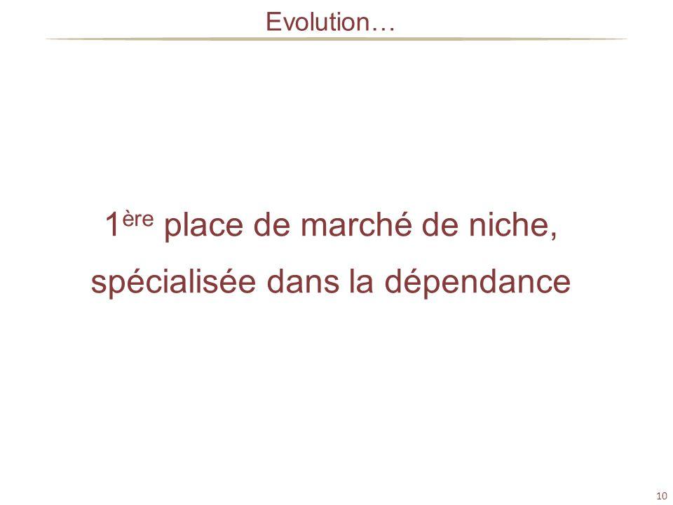 10 Evolution… 1 ère place de marché de niche, spécialisée dans la dépendance