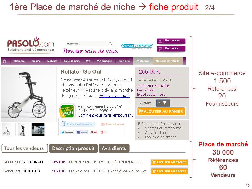 12 Site e-commerce 1 500 Références 20 Fournisseurs Place de marché 30 000 Références 60 Vendeurs 1ère Place de marché de niche fiche produit 2/4