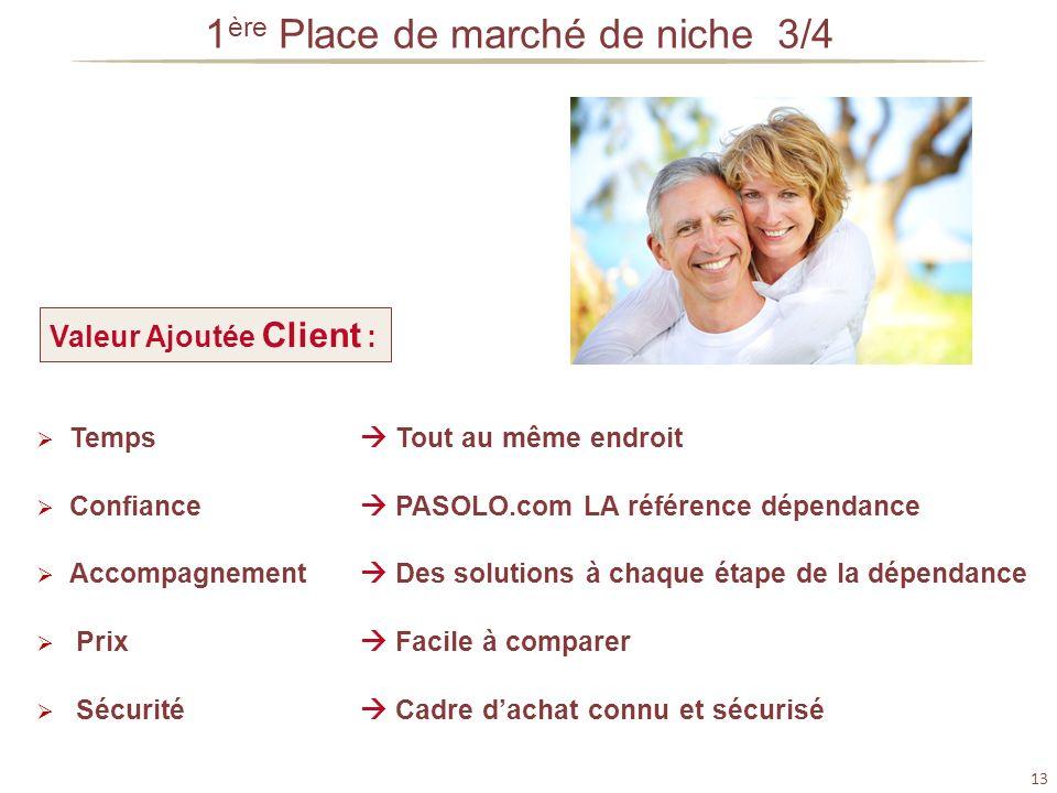 13 1 ère Place de marché de niche 3/4 Temps Tout au même endroit Confiance PASOLO.com LA référence dépendance Accompagnement Des solutions à chaque ét