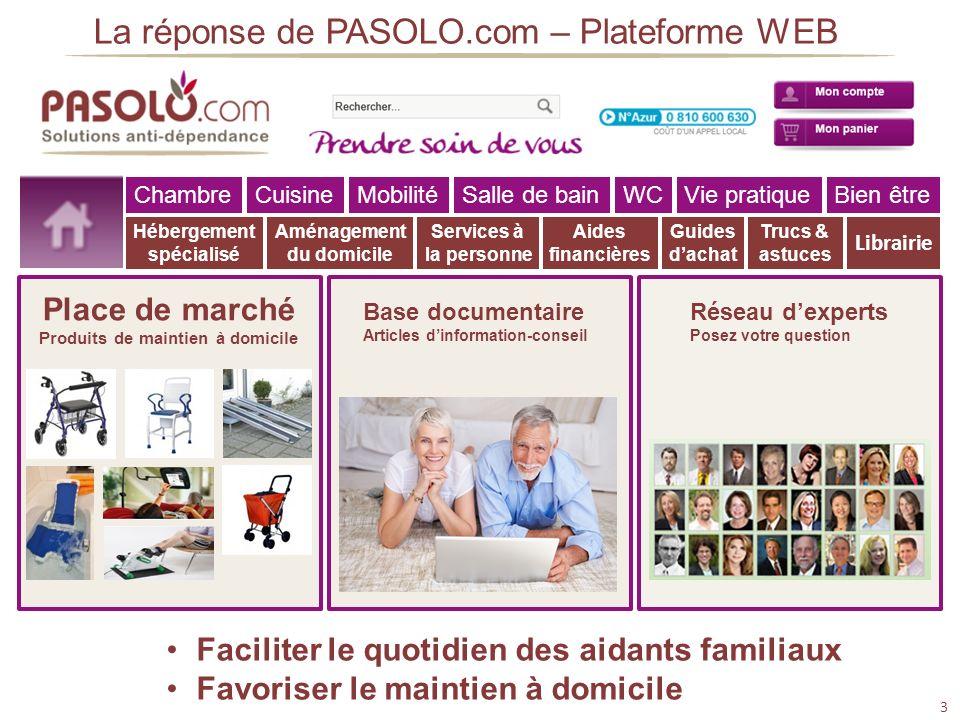 3 La réponse de PASOLO.com – Plateforme WEB Réseau dexperts Posez votre question Base documentaire Articles dinformation-conseil Place de marché Produ