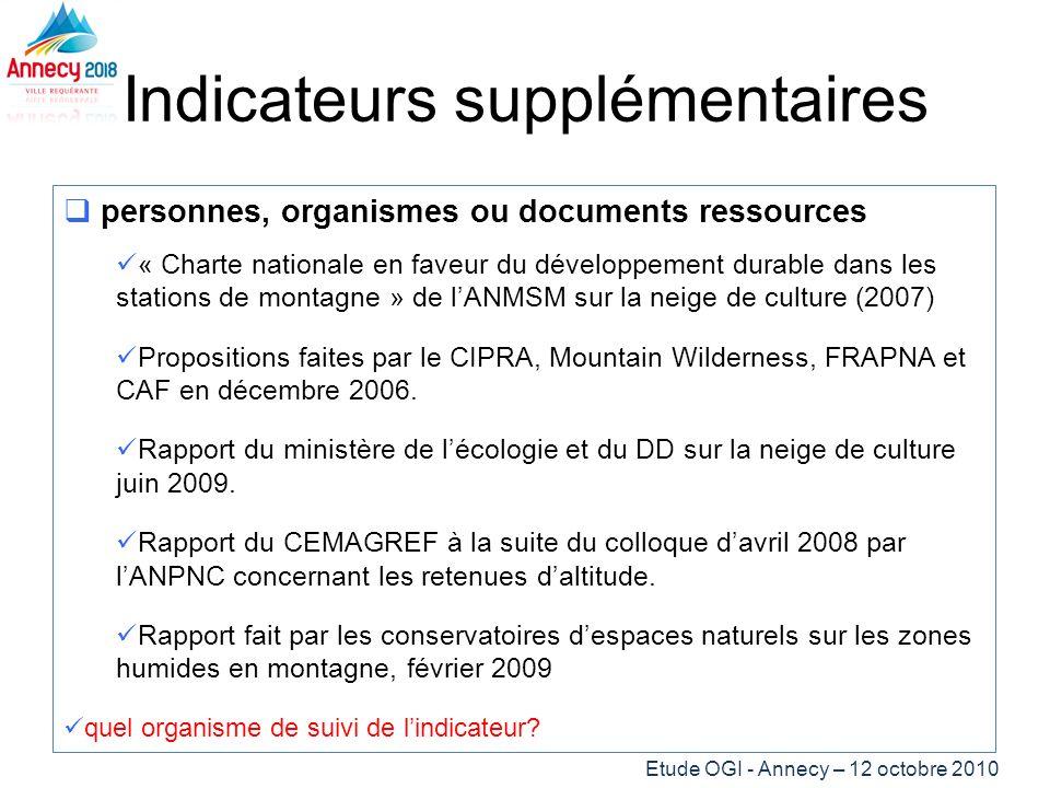 Indicateurs supplémentaires personnes, organismes ou documents ressources « Charte nationale en faveur du développement durable dans les stations de montagne » de lANMSM sur la neige de culture (2007) Propositions faites par le CIPRA, Mountain Wilderness, FRAPNA et CAF en décembre 2006.