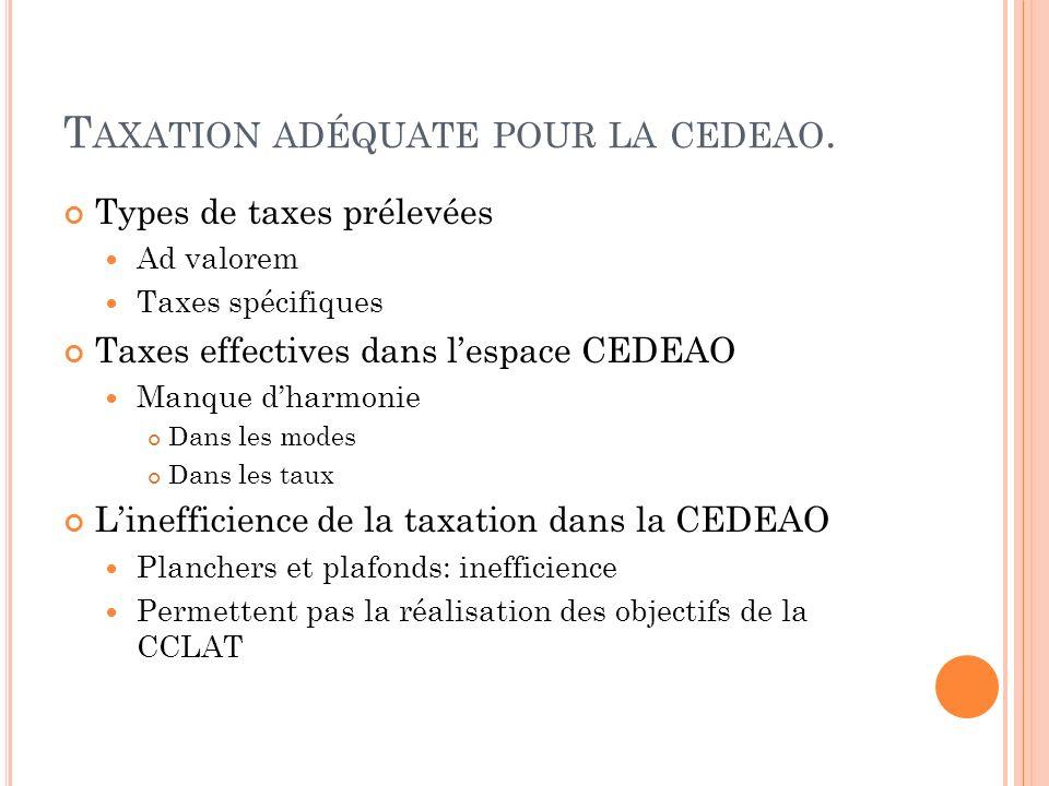 T AXATION ADÉQUATE POUR LA CEDEAO. Types de taxes prélevées Ad valorem Taxes spécifiques Taxes effectives dans lespace CEDEAO Manque dharmonie Dans le
