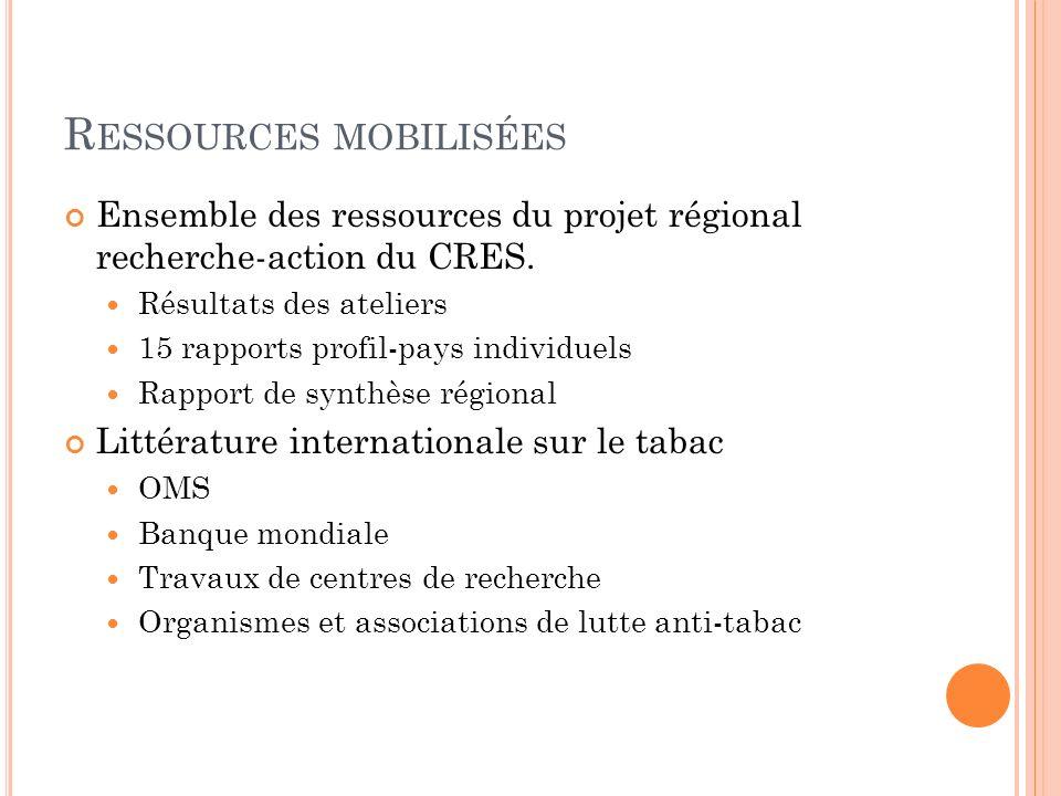 R ESSOURCES MOBILISÉES Ensemble des ressources du projet régional recherche-action du CRES. Résultats des ateliers 15 rapports profil-pays individuels