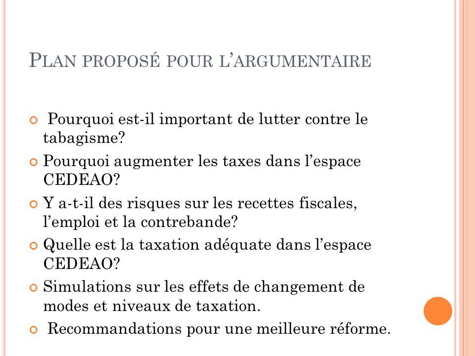 P OURQUOI EST - IL IMPORTANT DE LUTTER CONTRE LE TABAGISME .
