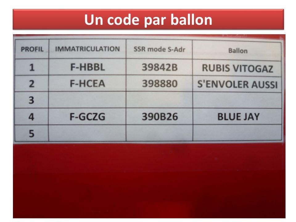 Un code par ballon