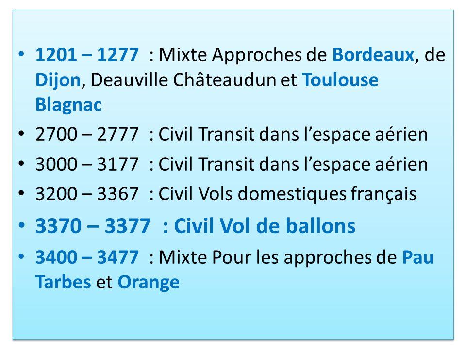 1201 – 1277 : Mixte Approches de Bordeaux, de Dijon, Deauville Châteaudun et Toulouse Blagnac 2700 – 2777 : Civil Transit dans lespace aérien 3000 – 3177 : Civil Transit dans lespace aérien 3200 – 3367 : Civil Vols domestiques français 3370 – 3377 : Civil Vol de ballons 3400 – 3477 : Mixte Pour les approches de Pau Tarbes et Orange 1201 – 1277 : Mixte Approches de Bordeaux, de Dijon, Deauville Châteaudun et Toulouse Blagnac 2700 – 2777 : Civil Transit dans lespace aérien 3000 – 3177 : Civil Transit dans lespace aérien 3200 – 3367 : Civil Vols domestiques français 3370 – 3377 : Civil Vol de ballons 3400 – 3477 : Mixte Pour les approches de Pau Tarbes et Orange