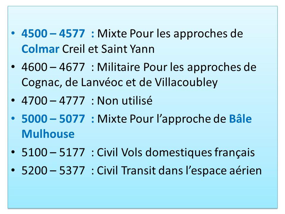4500 – 4577 : Mixte Pour les approches de Colmar Creil et Saint Yann 4600 – 4677 : Militaire Pour les approches de Cognac, de Lanvéoc et de Villacoubley 4700 – 4777 : Non utilisé 5000 – 5077 : Mixte Pour lapproche de Bâle Mulhouse 5100 – 5177 : Civil Vols domestiques français 5200 – 5377 : Civil Transit dans lespace aérien 4500 – 4577 : Mixte Pour les approches de Colmar Creil et Saint Yann 4600 – 4677 : Militaire Pour les approches de Cognac, de Lanvéoc et de Villacoubley 4700 – 4777 : Non utilisé 5000 – 5077 : Mixte Pour lapproche de Bâle Mulhouse 5100 – 5177 : Civil Vols domestiques français 5200 – 5377 : Civil Transit dans lespace aérien
