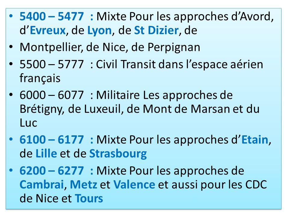 5400 – 5477 : Mixte Pour les approches dAvord, dEvreux, de Lyon, de St Dizier, de Montpellier, de Nice, de Perpignan 5500 – 5777 : Civil Transit dans lespace aérien français 6000 – 6077 : Militaire Les approches de Brétigny, de Luxeuil, de Mont de Marsan et du Luc 6100 – 6177 : Mixte Pour les approches dEtain, de Lille et de Strasbourg 6200 – 6277 : Mixte Pour les approches de Cambrai, Metz et Valence et aussi pour les CDC de Nice et Tours 5400 – 5477 : Mixte Pour les approches dAvord, dEvreux, de Lyon, de St Dizier, de Montpellier, de Nice, de Perpignan 5500 – 5777 : Civil Transit dans lespace aérien français 6000 – 6077 : Militaire Les approches de Brétigny, de Luxeuil, de Mont de Marsan et du Luc 6100 – 6177 : Mixte Pour les approches dEtain, de Lille et de Strasbourg 6200 – 6277 : Mixte Pour les approches de Cambrai, Metz et Valence et aussi pour les CDC de Nice et Tours