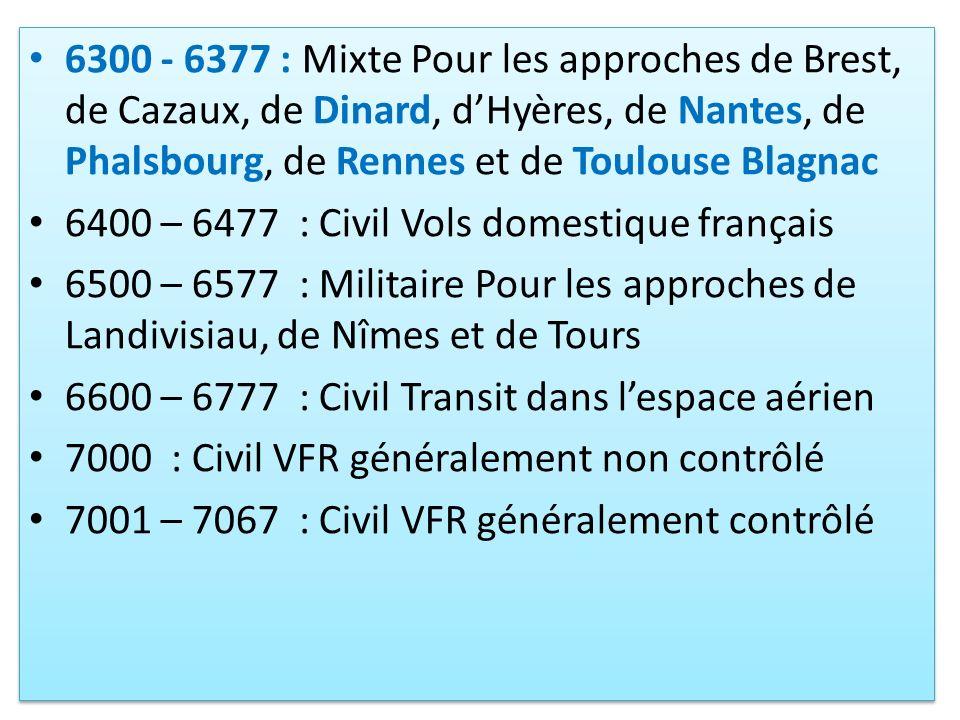6300 - 6377 : Mixte Pour les approches de Brest, de Cazaux, de Dinard, dHyères, de Nantes, de Phalsbourg, de Rennes et de Toulouse Blagnac 6400 – 6477 : Civil Vols domestique français 6500 – 6577 : Militaire Pour les approches de Landivisiau, de Nîmes et de Tours 6600 – 6777 : Civil Transit dans lespace aérien 7000 : Civil VFR généralement non contrôlé 7001 – 7067 : Civil VFR généralement contrôlé 6300 - 6377 : Mixte Pour les approches de Brest, de Cazaux, de Dinard, dHyères, de Nantes, de Phalsbourg, de Rennes et de Toulouse Blagnac 6400 – 6477 : Civil Vols domestique français 6500 – 6577 : Militaire Pour les approches de Landivisiau, de Nîmes et de Tours 6600 – 6777 : Civil Transit dans lespace aérien 7000 : Civil VFR généralement non contrôlé 7001 – 7067 : Civil VFR généralement contrôlé