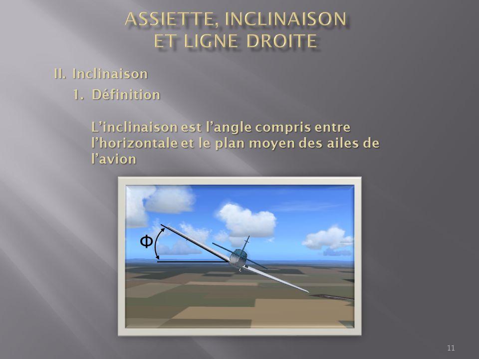 II. Inclinaison 1. Définition Linclinaison est langle compris entre lhorizontale et le plan moyen des ailes de lavion 11 Ф