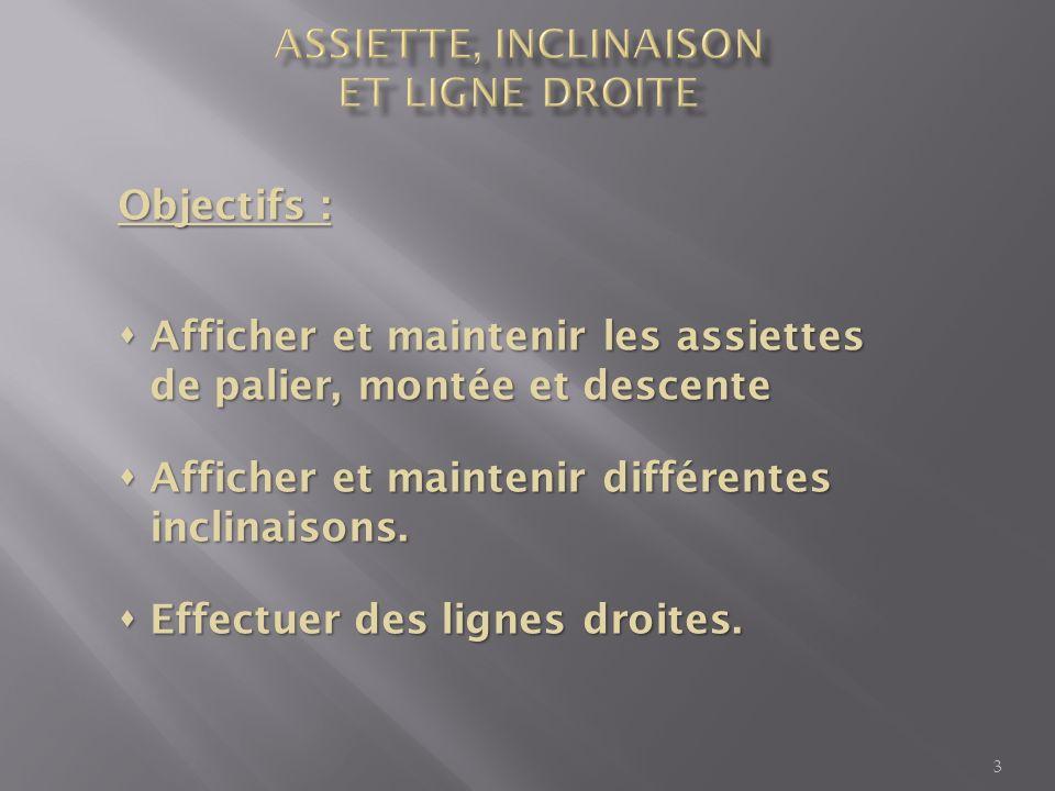 Objectifs : Afficher et maintenir les assiettes de palier, montée et descente Afficher et maintenir les assiettes de palier, montée et descente Affich