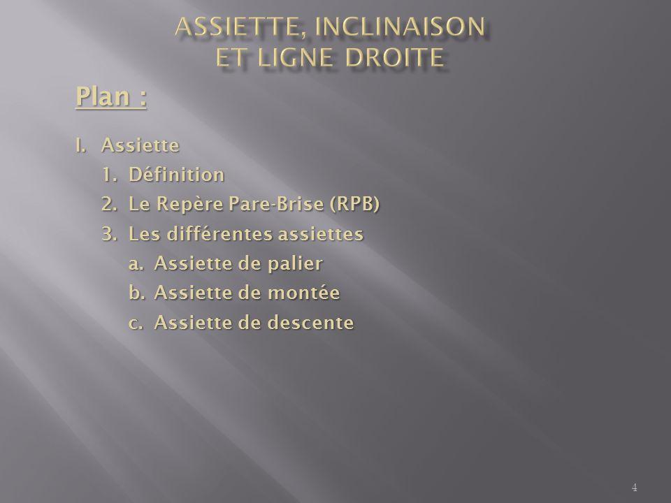 Plan : I.Assiette 1. Définition 2. Le Repère Pare-Brise (RPB) 3.