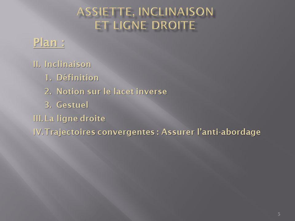 I.Assiette 1.