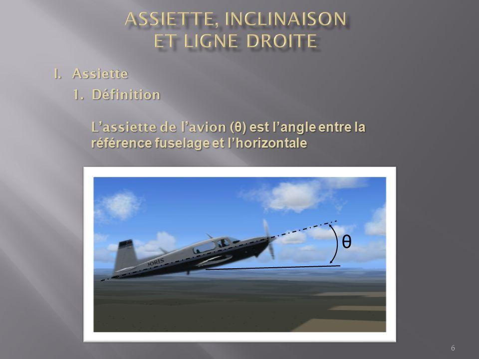 I. Assiette 1. Définition Lassiette de lavion ( θ) est langle entre la référence fuselage et lhorizontale θ 6
