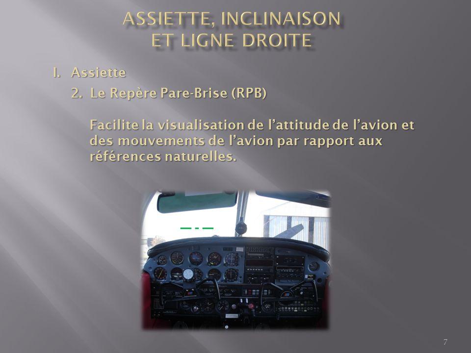 I. Assiette 2. Le Repère Pare-Brise (RPB) Facilite la visualisation de lattitude de lavion et des mouvements de lavion par rapport aux références natu
