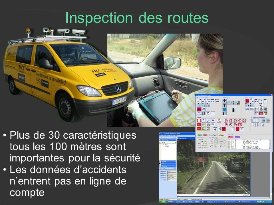 Inspection des routes Plus de 30 caractéristiques tous les 100 mètres sont importantes pour la sécurité Les données daccidents nentrent pas en ligne d