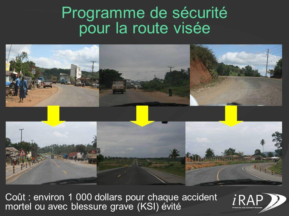 Coût : environ 1 000 dollars pour chaque accident mortel ou avec blessure grave (KSI) évité Programme de sécurité pour la route visée