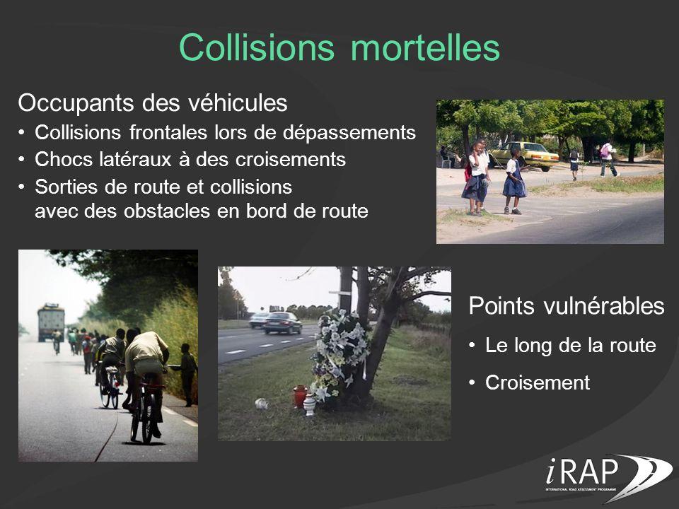 Collisions mortelles Occupants des véhicules Collisions frontales lors de dépassements Chocs latéraux à des croisements Sorties de route et collisions