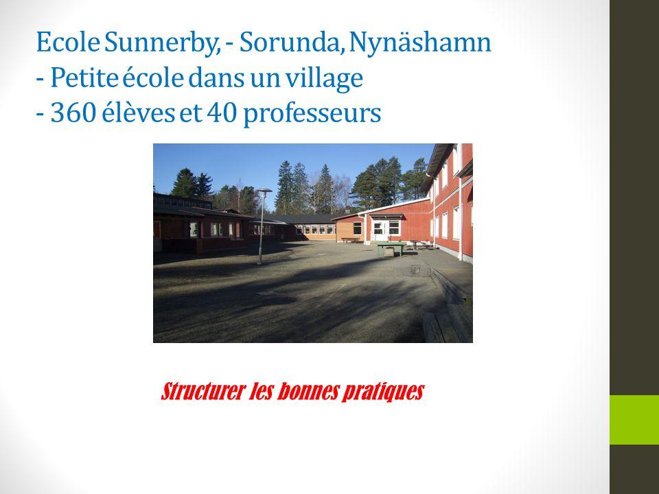 Ecole Sunnerby, - Sorunda, Nynäshamn - Petite école dans un village - 360 élèves et 40 professeurs Structurer les bonnes pratiques