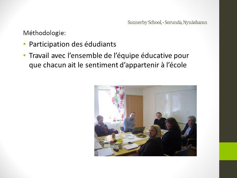 Sunnerby School, - Sorunda, Nynäshamn Méthodologie: Participation des édudiants Travail avec lensemble de léquipe éducative pour que chacun ait le sentiment dappartenir à lécole