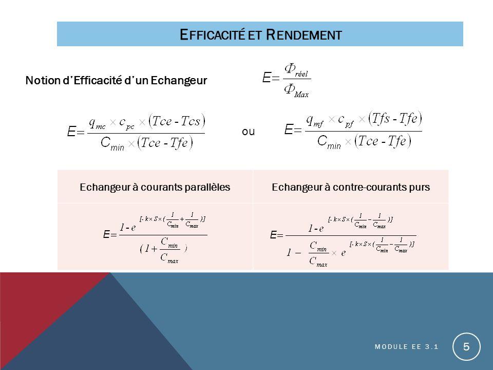 MODULE EE 3.1 5 E FFICACITÉ ET R ENDEMENT Notion dEfficacité dun Echangeur ou Echangeur à courants parallèlesEchangeur à contre-courants purs