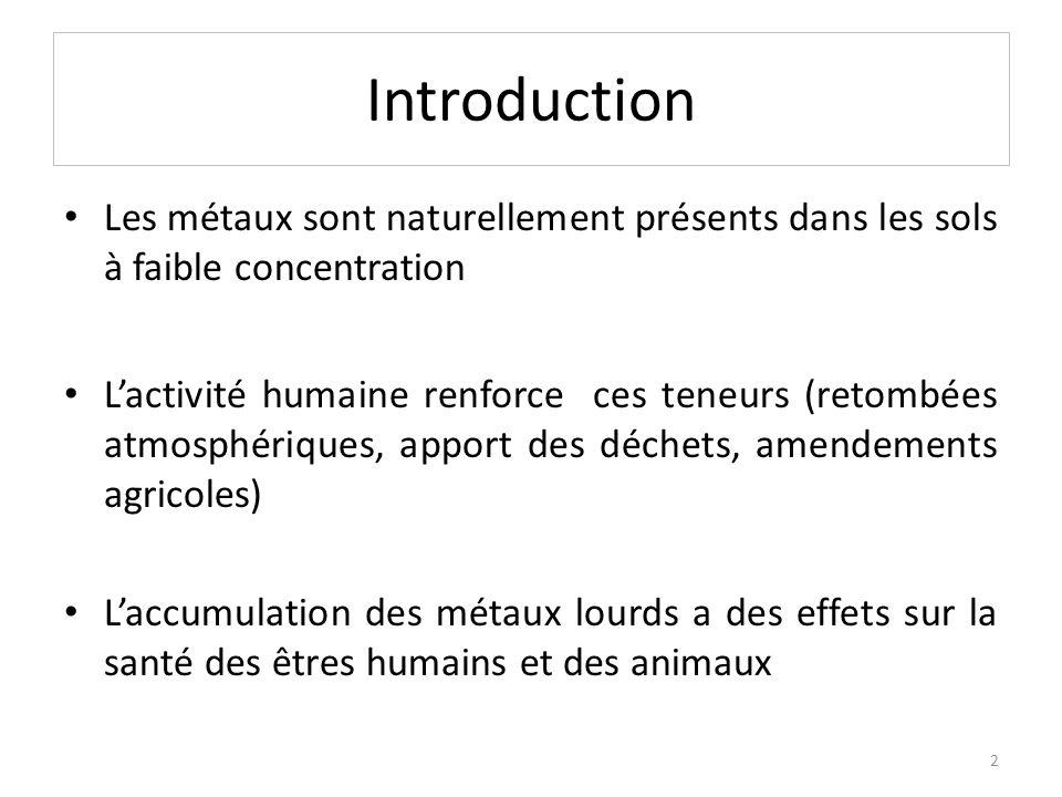 Introduction Les métaux sont naturellement présents dans les sols à faible concentration Lactivité humaine renforce ces teneurs (retombées atmosphériq