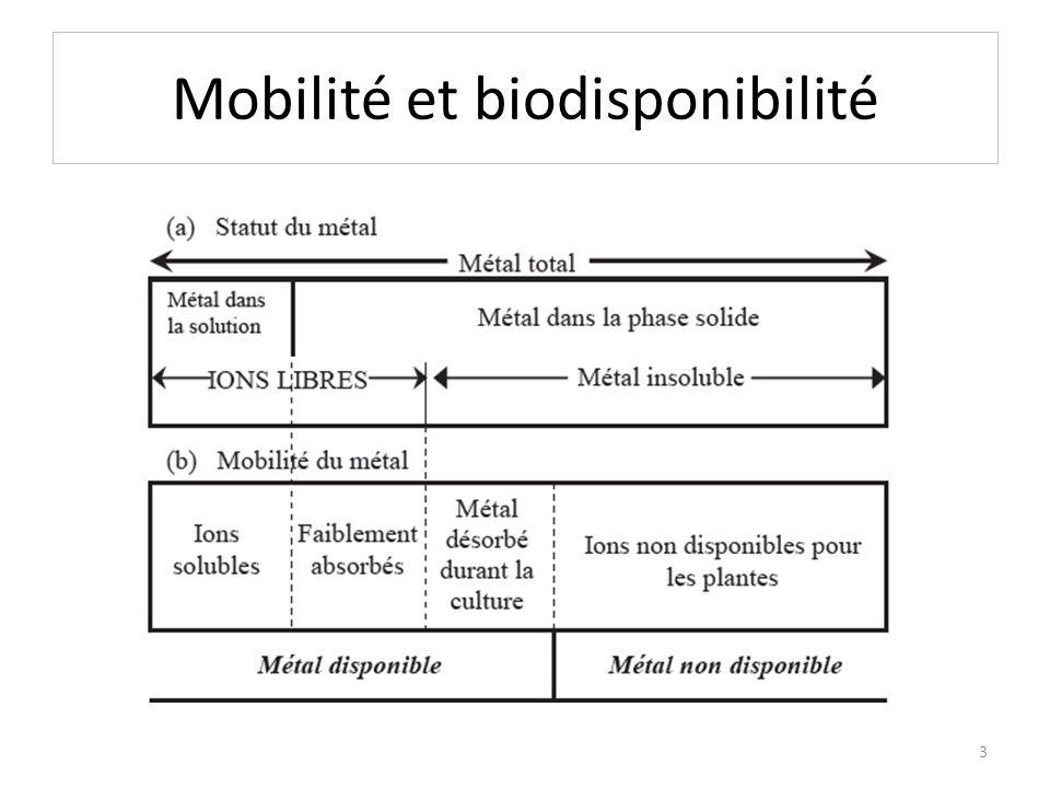Les facteurs qui influencent la biodisponibilité sont: – Le pH – La CEC – Les activités biologiques – Les propriétés physico-chimiques des éléments 4