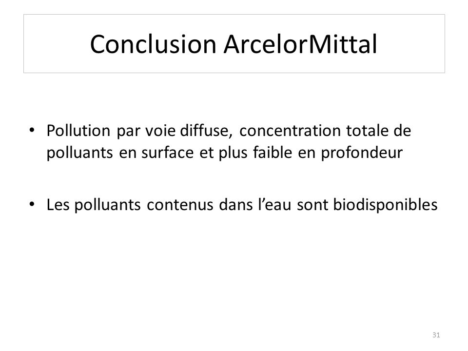 Conclusion ArcelorMittal Pollution par voie diffuse, concentration totale de polluants en surface et plus faible en profondeur Les polluants contenus dans leau sont biodisponibles 31