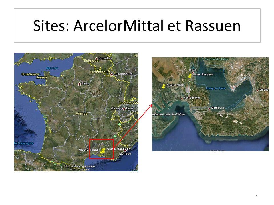 Sites: ArcelorMittal et Rassuen 5