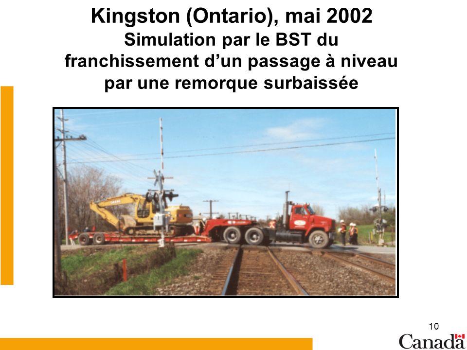 10 Kingston (Ontario), mai 2002 Simulation par le BST du franchissement dun passage à niveau par une remorque surbaissée