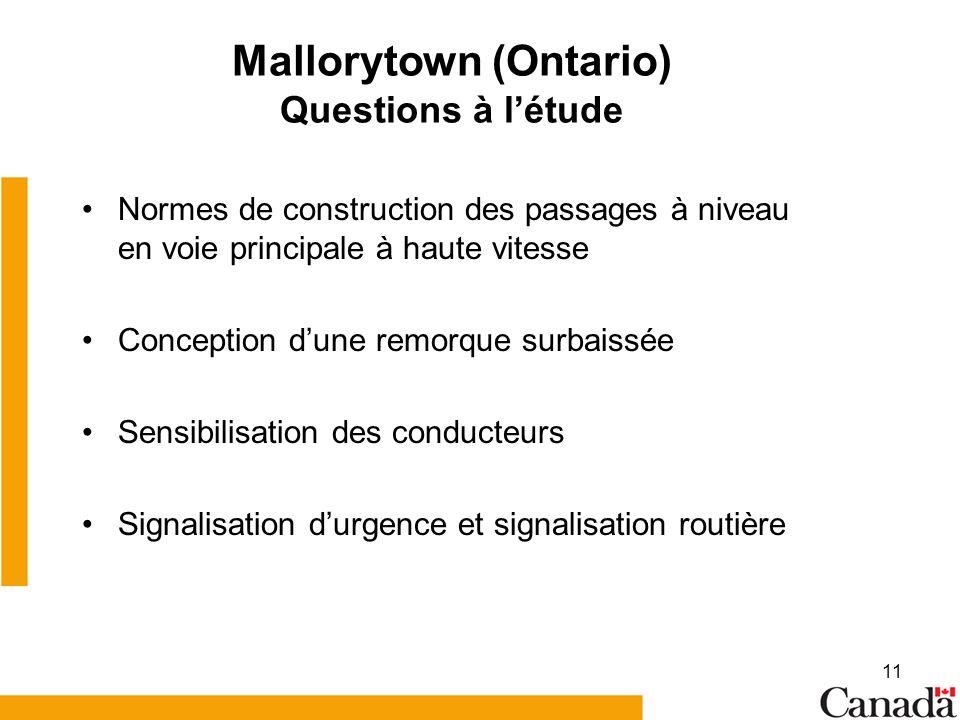 11 Mallorytown (Ontario) Questions à létude Normes de construction des passages à niveau en voie principale à haute vitesse Conception dune remorque surbaissée Sensibilisation des conducteurs Signalisation durgence et signalisation routière