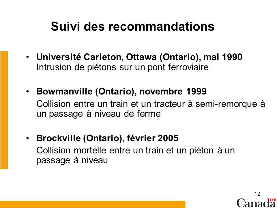 12 Suivi des recommandations Université Carleton, Ottawa (Ontario), mai 1990 Intrusion de piétons sur un pont ferroviaire Bowmanville (Ontario), novembre 1999 Collision entre un train et un tracteur à semi-remorque à un passage à niveau de ferme Brockville (Ontario), février 2005 Collision mortelle entre un train et un piéton à un passage à niveau