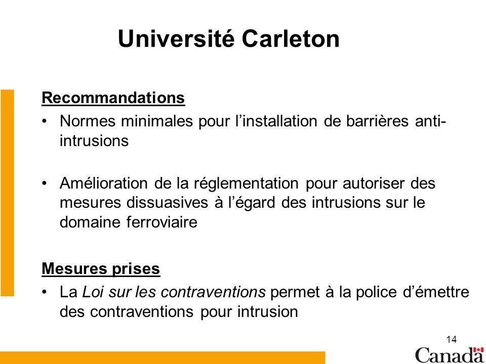 14 Université Carleton Recommandations Normes minimales pour linstallation de barrières anti- intrusions Amélioration de la réglementation pour autoriser des mesures dissuasives à légard des intrusions sur le domaine ferroviaire Mesures prises La Loi sur les contraventions permet à la police démettre des contraventions pour intrusion