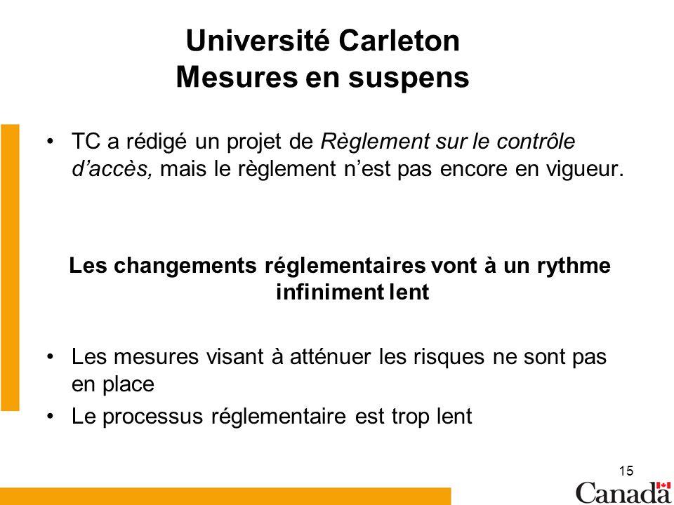 15 Université Carleton Mesures en suspens TC a rédigé un projet de Règlement sur le contrôle daccès, mais le règlement nest pas encore en vigueur.