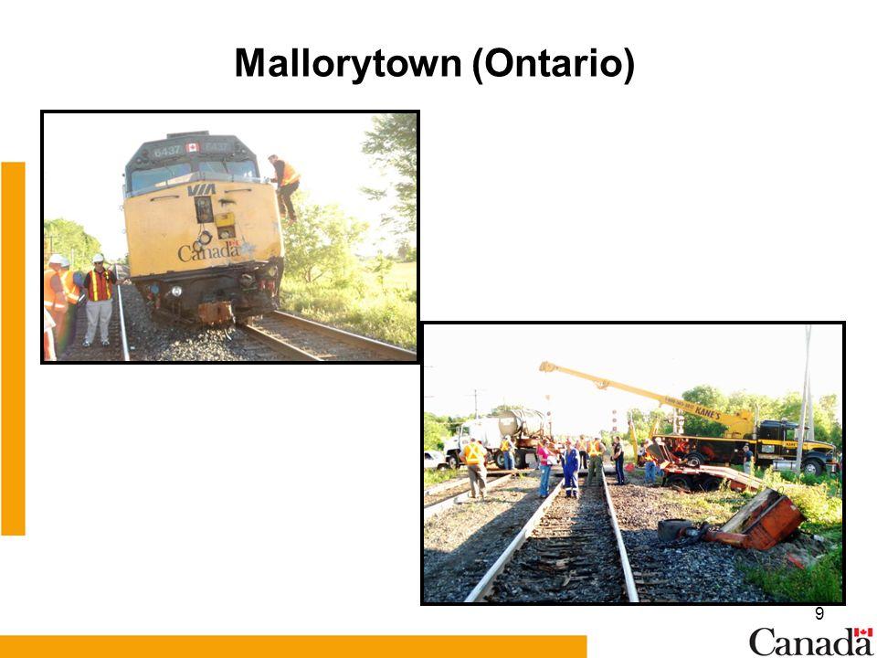 9 Mallorytown (Ontario)