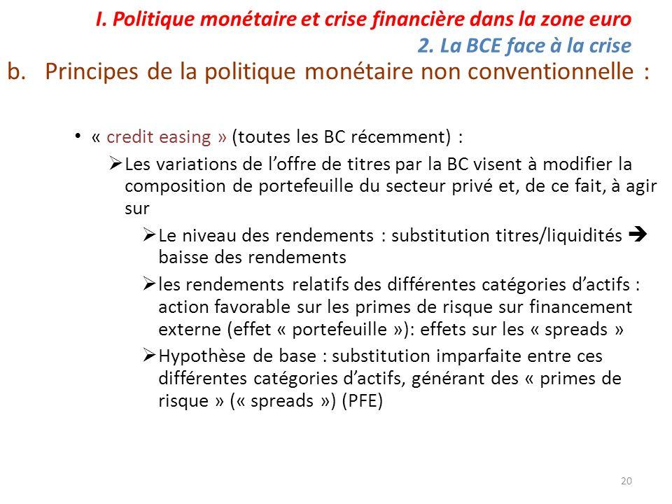 I.Politique monétaire et crise financière dans la zone euro 2.