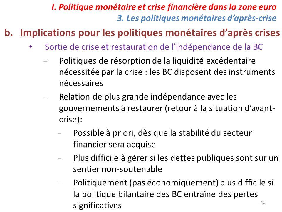 I.Politique monétaire et crise financière dans la zone euro 3.