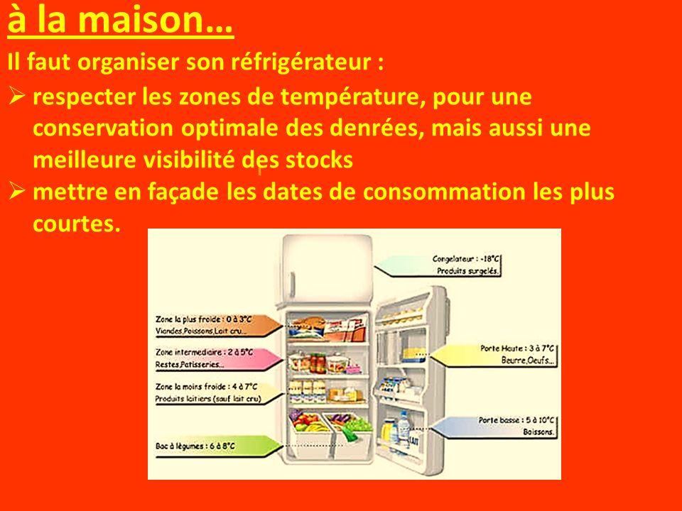 dans la grande distribution… des initiatives pour écouler les produits «en voie de péremption» http://www.lefigaro.fr/conso/2013/10/19/05007-20131019A