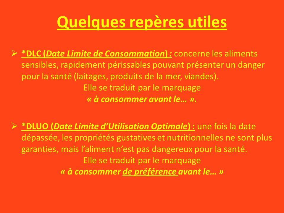 Quelques repères utiles *DLC (Date Limite de Consommation) : concerne les aliments sensibles, rapidement périssables pouvant présenter un danger pour la santé (laitages, produits de la mer, viandes).