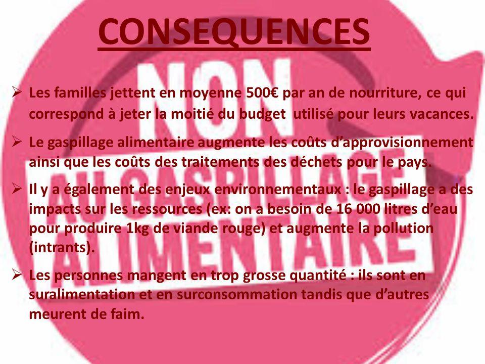 Quelques repères utiles *DLC (Date Limite de Consommation) : concerne les aliments sensibles, rapidement périssables pouvant présenter un danger pour