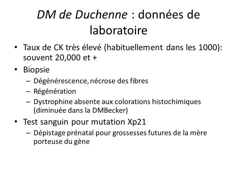 DM de Duchenne : données de laboratoire Taux de CK très élevé (habituellement dans les 1000): souvent 20,000 et + Biopsie – Dégénérescence, nécrose des fibres – Régénération – Dystrophine absente aux colorations histochimiques (diminuée dans la DMBecker) Test sanguin pour mutation Xp21 – Dépistage prénatal pour grossesses futures de la mère porteuse du gène