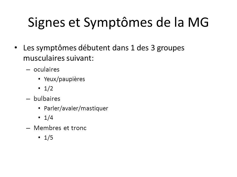 Signes et Symptômes de la MG Les symptômes débutent dans 1 des 3 groupes musculaires suivant: – oculaires Yeux/paupières 1/2 – bulbaires Parler/avaler/mastiquer 1/4 – Membres et tronc 1/5