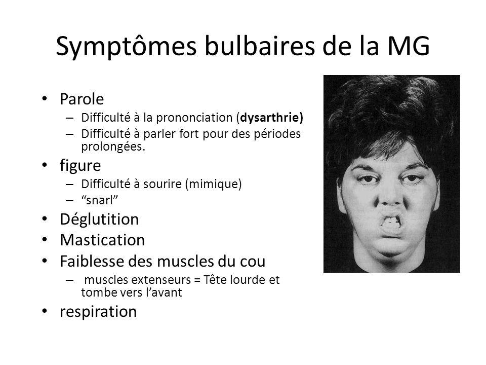 Symptômes bulbaires de la MG Parole – Difficulté à la prononciation (dysarthrie) – Difficulté à parler fort pour des périodes prolongées.