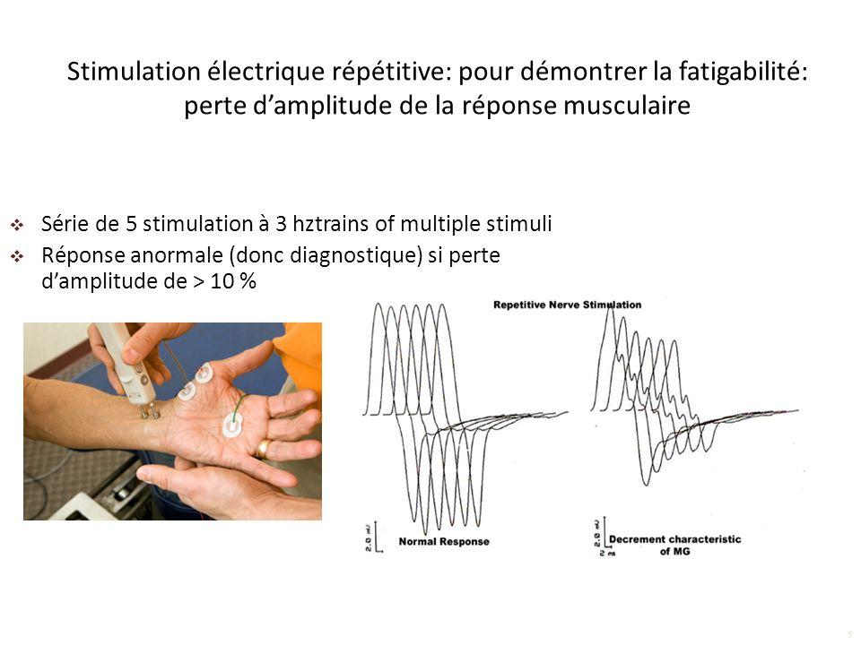 Série de 5 stimulation à 3 hztrains of multiple stimuli Réponse anormale (donc diagnostique) si perte damplitude de > 10 % Stimulation électrique répétitive: pour démontrer la fatigabilité: perte damplitude de la réponse musculaire 1