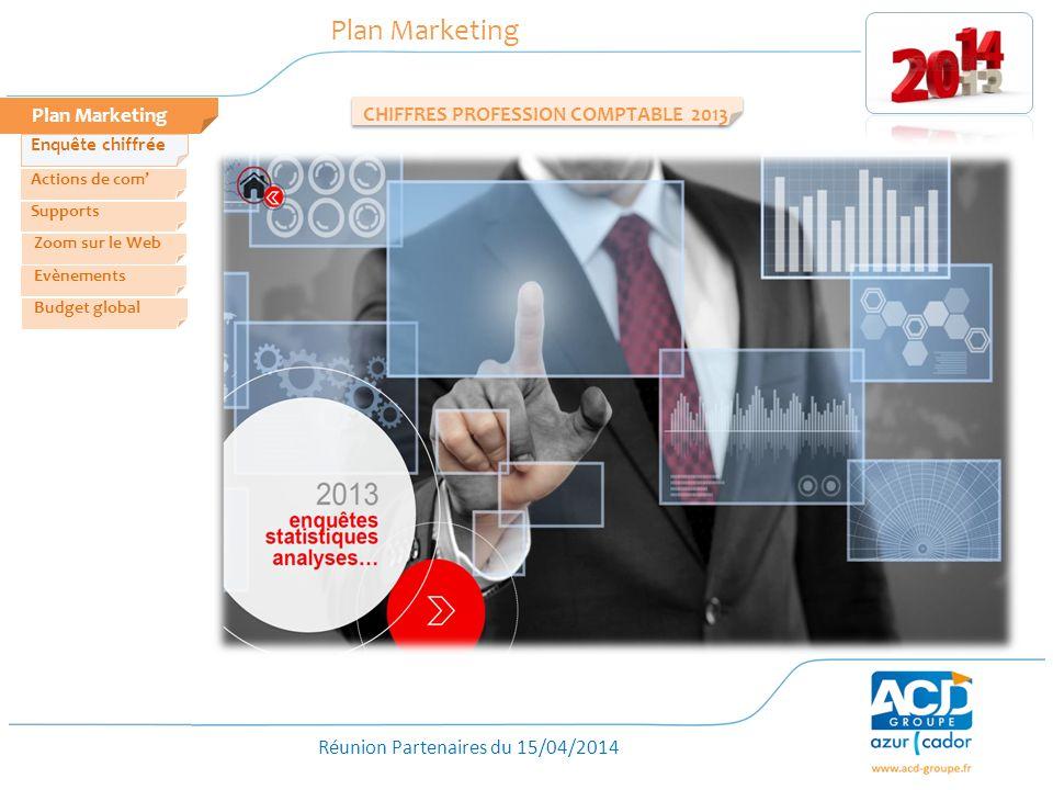 Réunion Partenaires du 15/04/2014 Plan Marketing Zoom sur le Web Evènements Actions de com Enquête chiffrée Budget global Plan Marketing CHIFFRES PROF