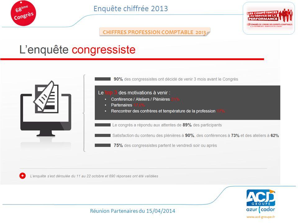 Réunion Partenaires du 15/04/2014 Enquête chiffrée 2013 68 ème Congrès CHIFFRES PROFESSION COMPTABLE 2013