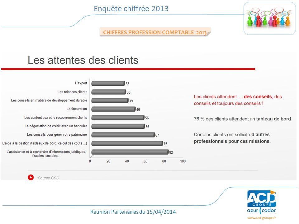 Réunion Partenaires du 15/04/2014 Enquête chiffrée 2013 CHIFFRES PROFESSION COMPTABLE 2013