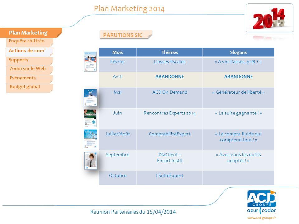 Réunion Partenaires du 15/04/2014 Plan Marketing Plan Marketing 2014 PARUTIONS SIC MoisThèmesSlogans FévrierLiasses fiscales« A vos liasses, prêt .