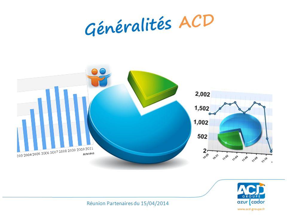 Réunion Partenaires du 15/04/2014 Généralités ACD